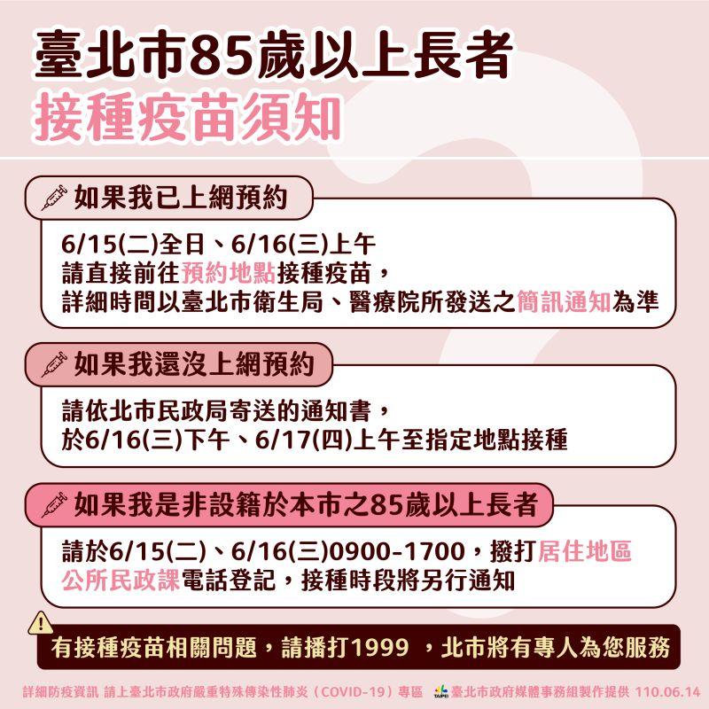 ▲台北市政府針對長者施打疫苗,製作接種須知說明表。(圖/台北市政府提供)