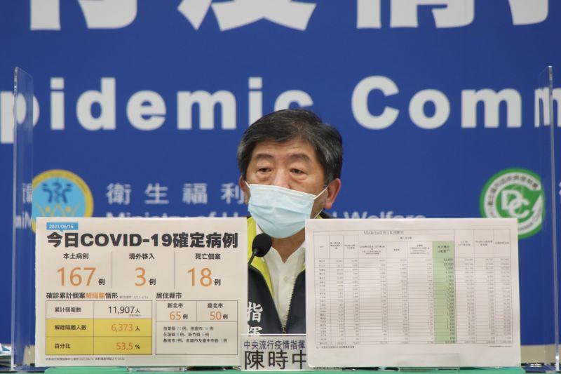 台中市開放鄰長施打疫苗 陳時中:僅限檢疫第一線人員