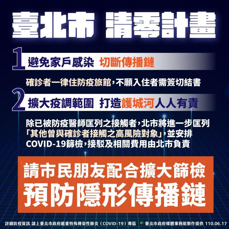 ▲台北市長柯文哲17日宣布北市將啟動清零計畫,確診者不得待在家中,以及未來會擴大確診案例的疫調範圍。(圖/台北市政府提供)