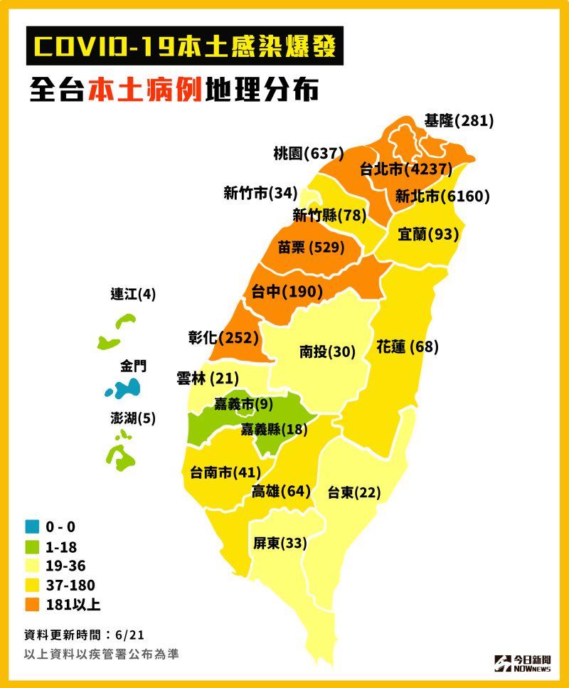 ▲6月21日全台本土個案確診分佈圖。(圖/NOWnews製表)