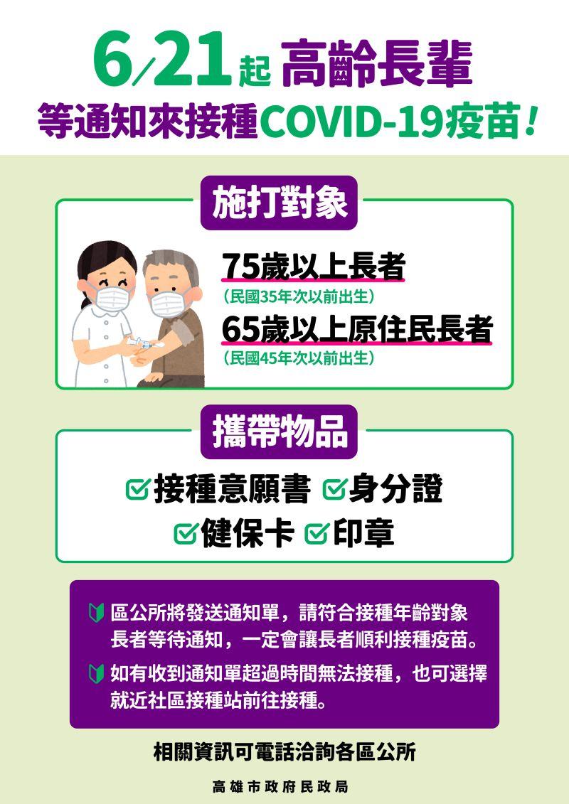 ▲新冠肺炎疫苗自明天起將開始為75歲以上長輩施打。(圖/高市府提供)