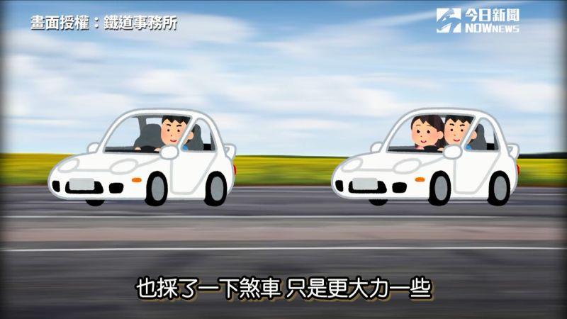 ▲塞車的主因來自前車減速,導致後方車資跟著減速,減速的效果在後方影響越來越大導致