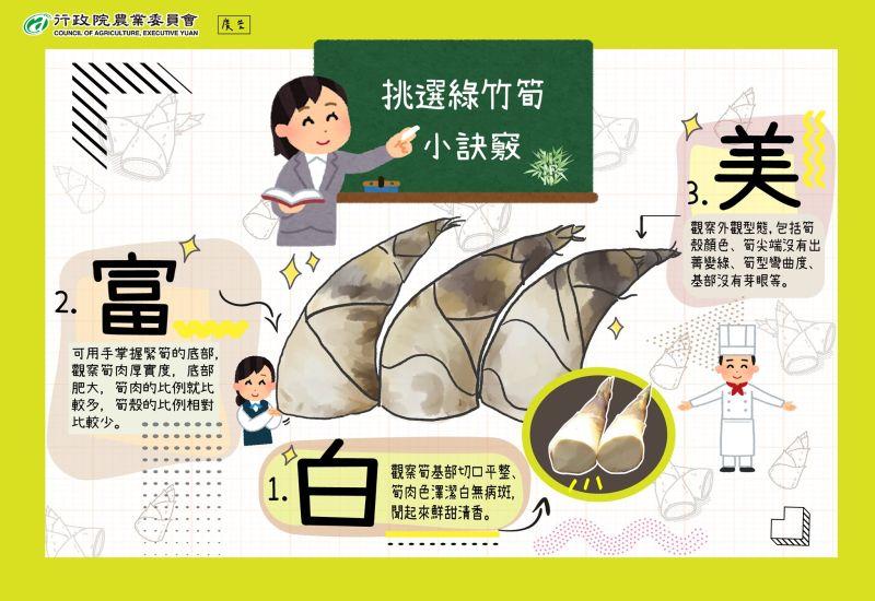 ▲農委會分享綠竹筍的挑選口訣。(圖/翻攝自農委會臉書)