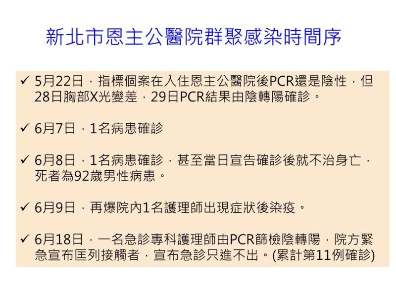 ▲高雄市長陳其邁今(23)日在記者會上拿出一張由衛生局自己整理的