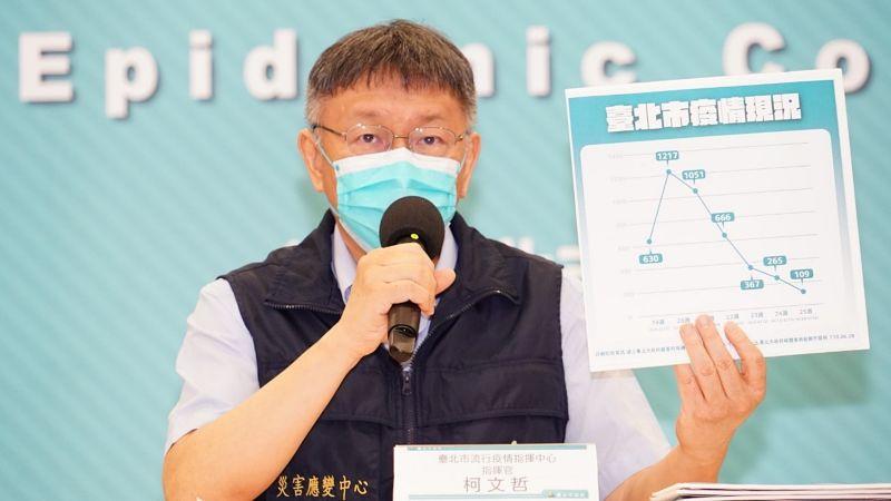 ▲台北市長柯文哲28日表示,確診人數過多的情況下,公布疫調足跡沒有意義。(圖/台北市政府提供)