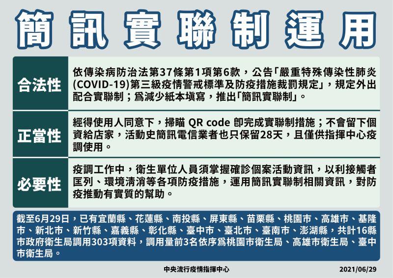 ▲指揮中心今(29)公布簡訊實聯制運用的合法性等。(圖/指揮中心提供)
