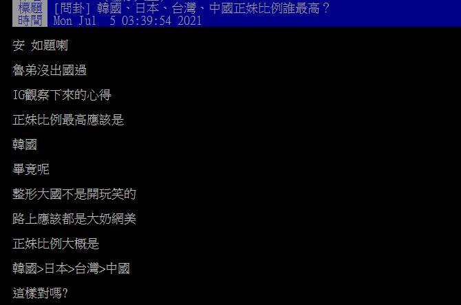 ▲一名網友好奇在PTT提問「韓國、日本、台灣、中國正妹比例誰最高?」沒想到許多網友一致認為是「台灣」,大讚「整體水準蠻高的」。(圖/翻攝自 PTT)