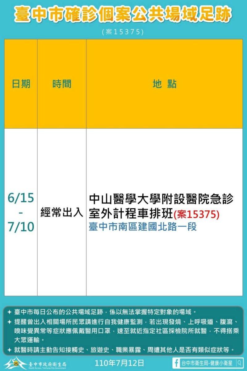 ▲中市(12)日新增本土確診1例足跡圖/市政府提供2021.7.12)