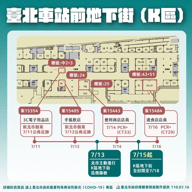 ▲台北市政府公布台北車站地下街的最新確診情況。(圖/台北市政府提供)