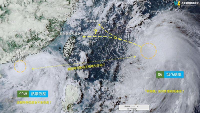 ▲天氣風險公司分析其颱風路徑改變的三個關鍵,認為現在還不需要太早斷定「颱風是否侵台」的問題。(圖/天氣風險公司)
