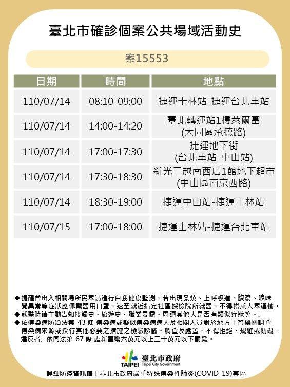 ▲台北市政府公布影城員工確診足跡資料。(圖/台北市政府提供)