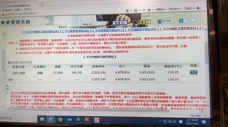 ▲一名男網友表示自己在今天賣出27張長榮(2603),賺進了265萬元。(圖/翻攝自PTT)