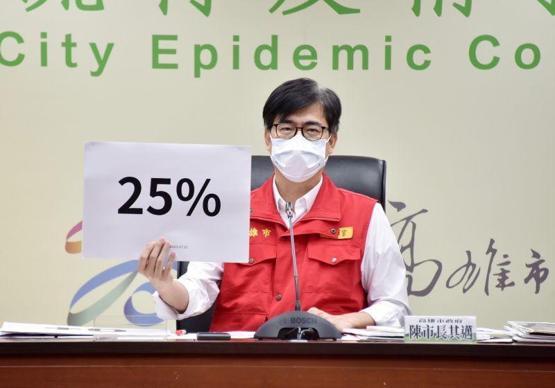 ▲高雄市長陳其邁宣布,高雄市今(21)日已經提前達到蔡英文總統交代的7月底疫苗覆蓋率25%的目標。(圖/高雄市政府提供)