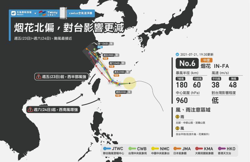 烟花發海警了!「放颱風假機率」揭曉 全台風雨時程曝光