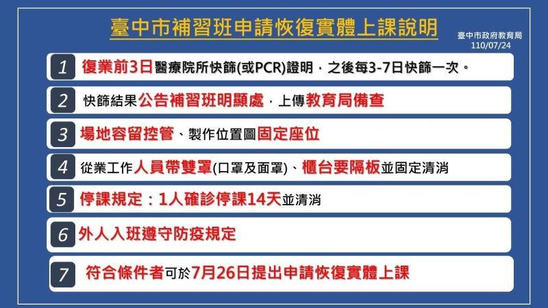 ▲中市補習班開放條件(圖/市政府提供2021.7.24)