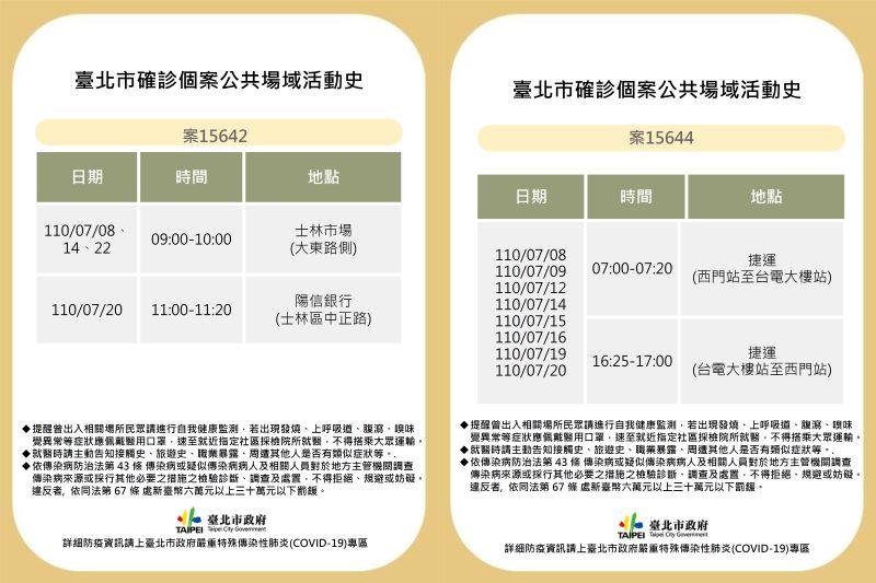 ▲台北市政府25日下午公布5例確診案例足跡。(圖/台北市政府提供)