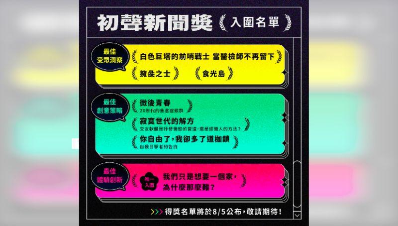 ▲「初聲新聞獎」公布入圍名單,得獎者將在8月5日於「初聲」粉絲專頁公佈。(圖/橘子集團提供)