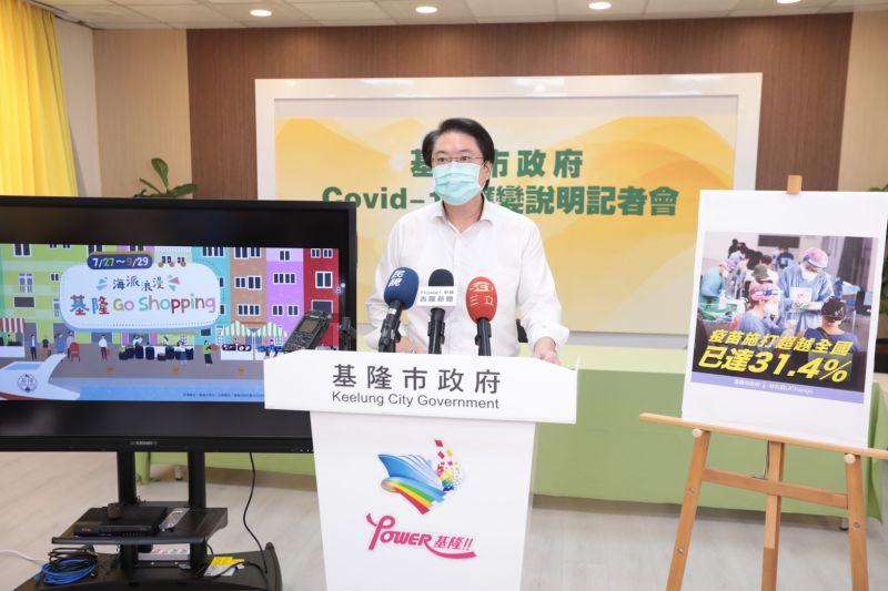 ▲基隆市長林右昌今(27)日表示,不要搞什麼微解封,大家要的是真正的降級,而這一點「我們做到了!」(圖/基隆市政府提供)