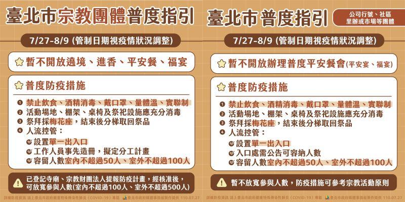 ▲台北市政府公布宗教團體及一般公司行號與民眾的中元普度指引。(圖/台北市政府提供)