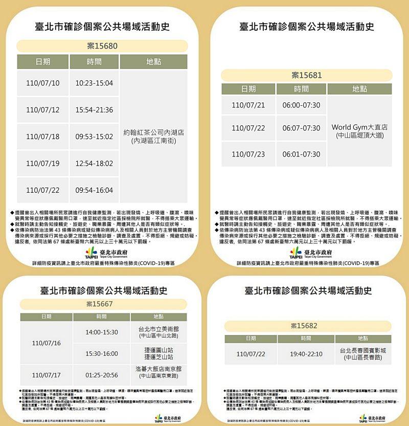 ▲台北市政府27日公布4例確診的足跡資訊。(圖/台北市政府提供)
