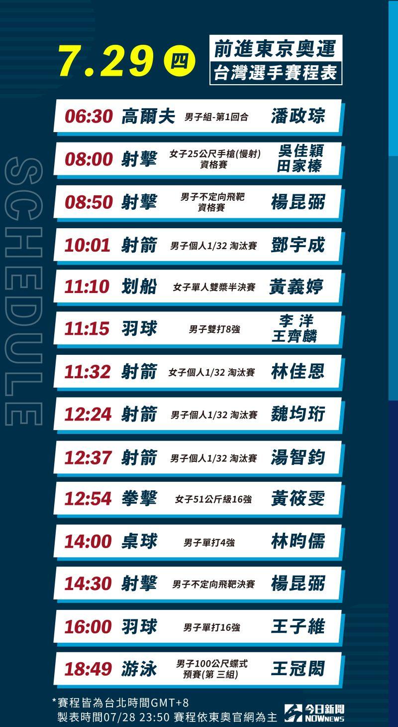 ▲中華隊29日奧運賽程。(圖/NOWnews製)