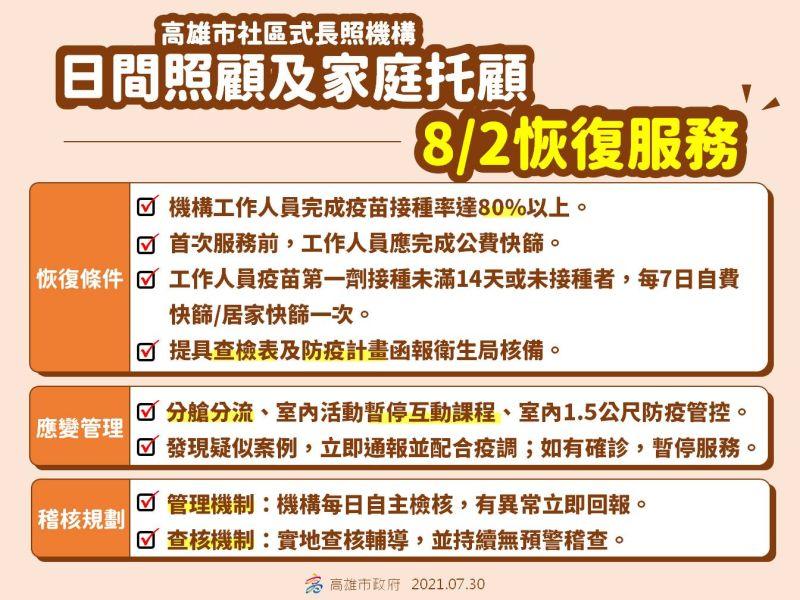 ▲高雄八成日照員工接種疫苗,高市社會局預計8月2日恢復各服務據點。(圖/高市府提供)