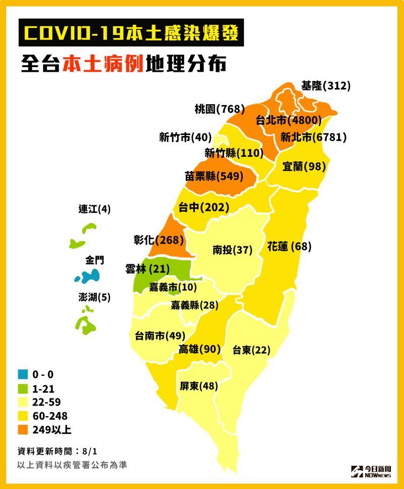 ▲8月1日全台確診分佈圖。(圖/NOWnews製圖)