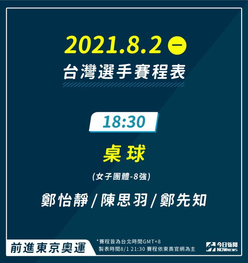▲8月2日中華隊奧運賽程,請為選手大力加油!(圖/《NOWnews
