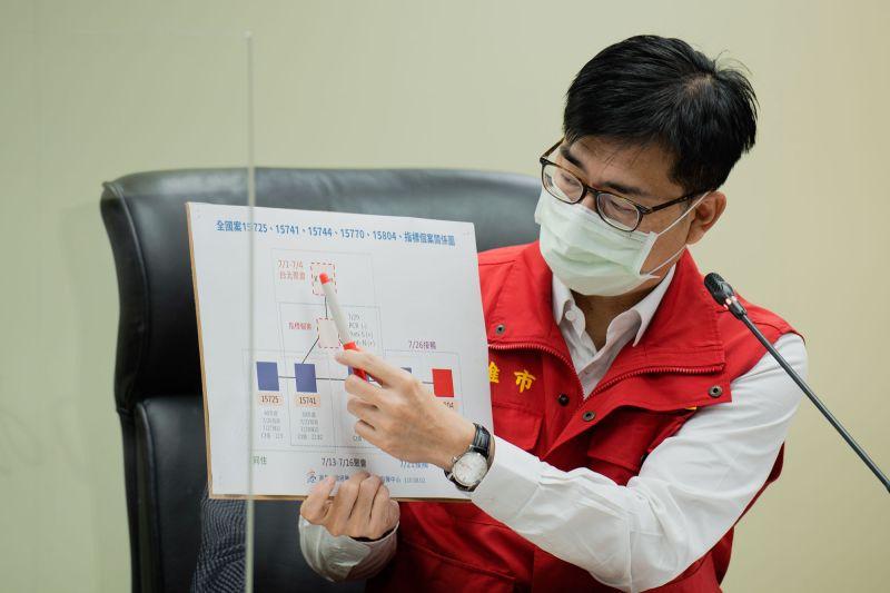 ▲高雄市長陳其邁說明感染溯源過程。(圖/高雄市政府提供)