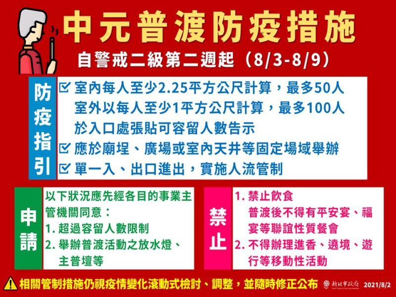 新北宣布普渡防疫措施 禁止平安宴、福宴及移動式活動
