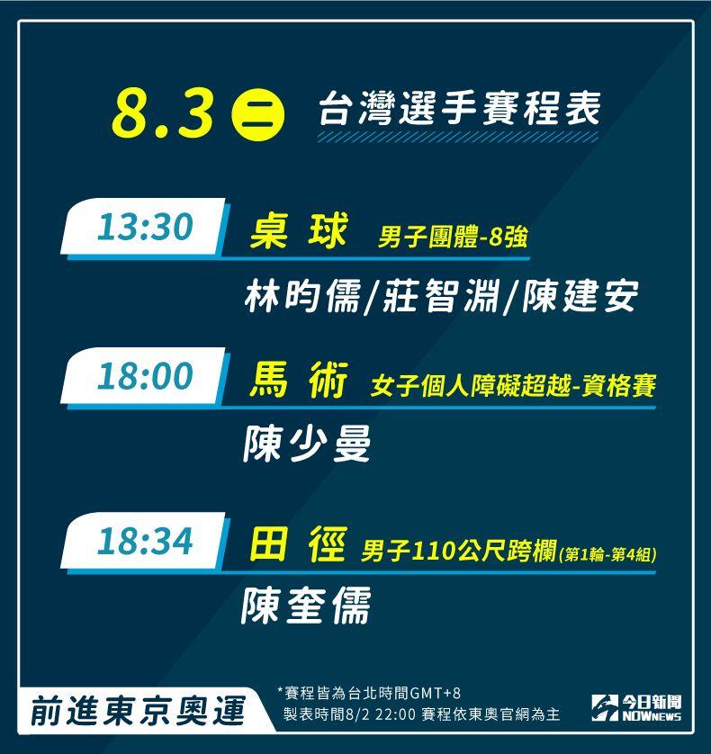 ▲8月3日中華隊奧運賽程,請為選手大力加油!(圖/《NOWnews