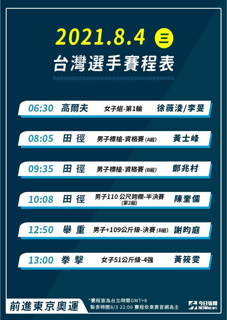 ▲8月4日中華隊奧運賽程,請為選手大力加油!(圖/《NOWnews