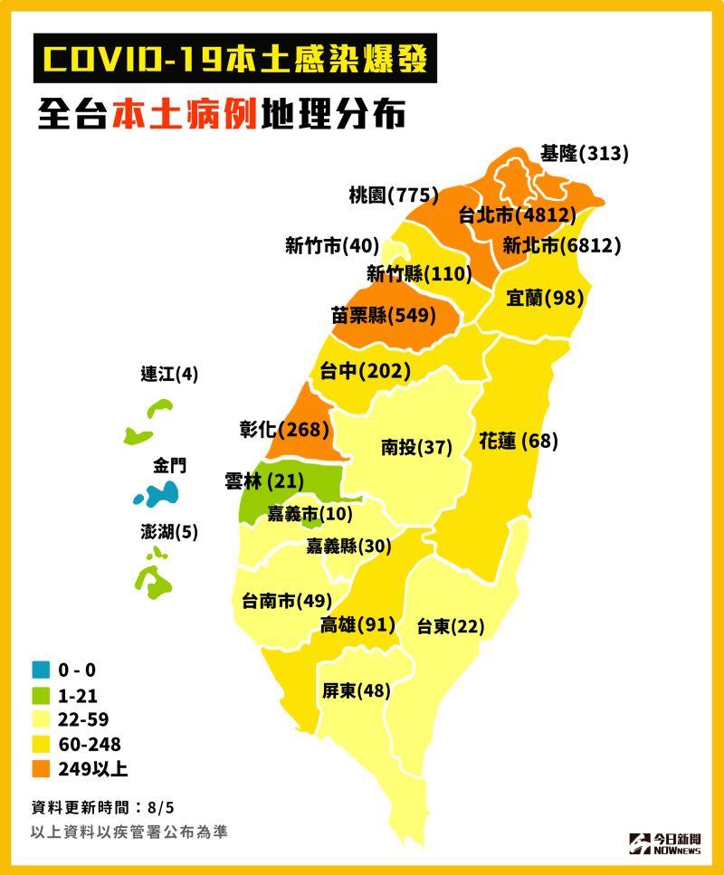 ▲新冠肺炎本土感染爆發,全台本土病例地理分布。。(圖/NOWnews製表)
