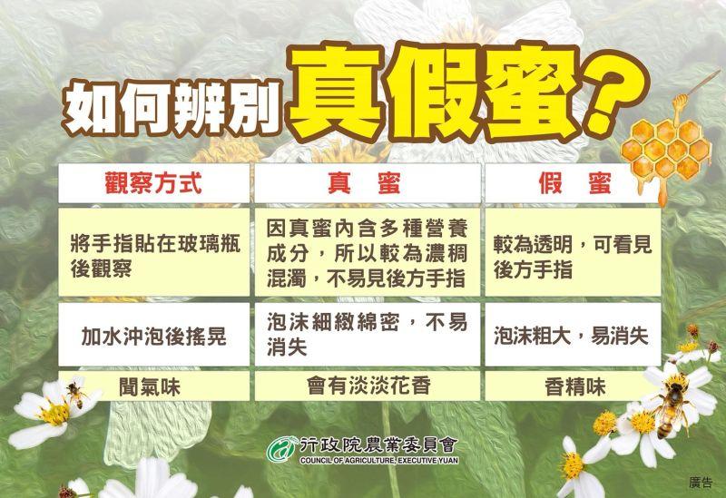 ▲農委會教導消費者分辨真假蜂蜜的方法。(圖/翻攝自行政院農委會臉書)