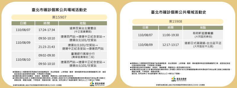 ▲台北市政府11日公布兩起確診足跡。(圖/台北市政府提供)