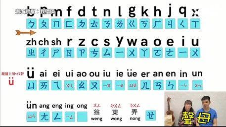 ▲Youtube頻道「我們倆」整理出漢語拼音和注音符號的對照表。(圖/我們倆