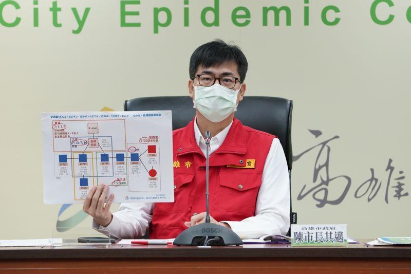▲高雄市長陳其邁表示,這已經是XMEN群聚造成的第四波的感染。(圖/高雄市政府提供)