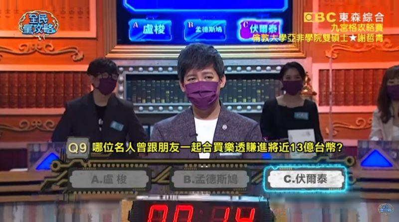 ▲謝哲青答題自帶詳解,3分鐘拿走10萬。(圖/《全民星攻略》Youtube)