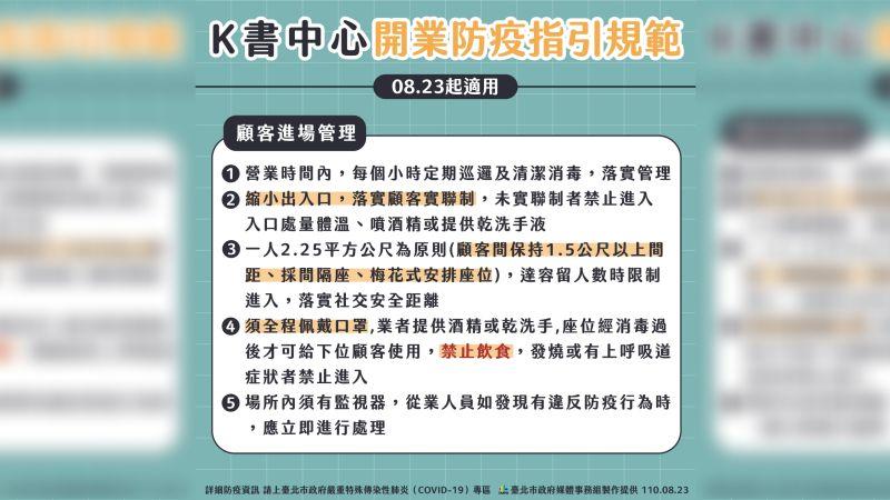 ▲台北市政府23日公布K書中心的復業指引與相關規放。(圖/台北市政府提供)