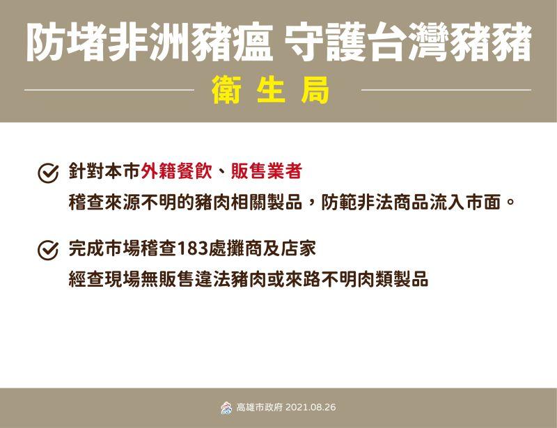 ▲衛生局已完成稽查市場183處攤商及店家。(圖/高雄市政府提供)