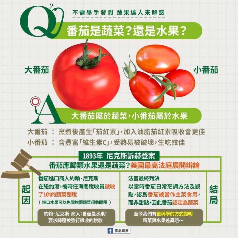 ▲《臺北農產》在臉書上分享有關於番茄的相關知識。(圖/翻攝《臺北農產》臉書)