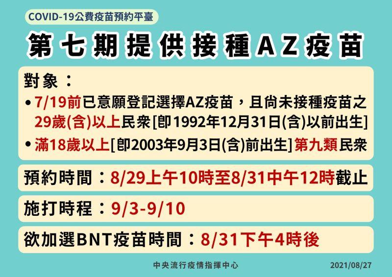 ▲中央流行疫情指揮中心表示,8月28日下午2點起開放意願登記,納入BNT疫苗選項。(圖/指揮中心)