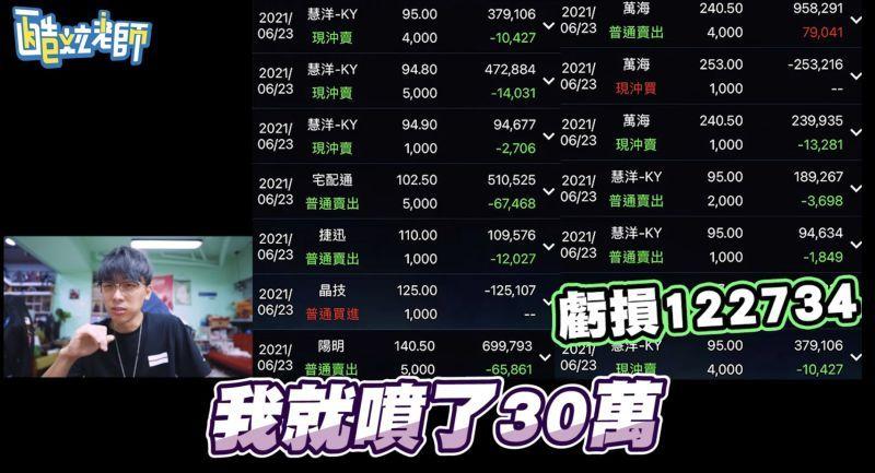▲酷炫玩航運股當沖,兩天慘賠三十萬元。(圖/酷炫老師YT)