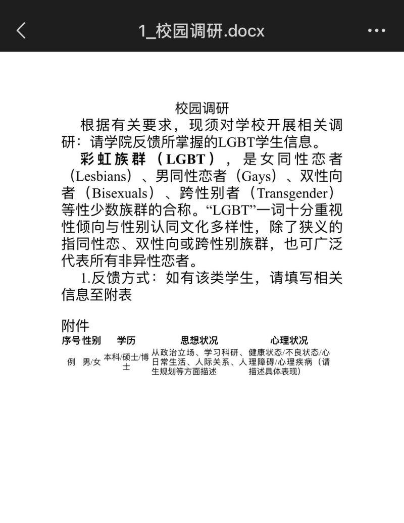 ▲中國上海大學要求各學院上報LGBT學生名單,及其政治立場等資料,做為「校園調研」之用。(圖/翻攝自@yaling_jiang推特)