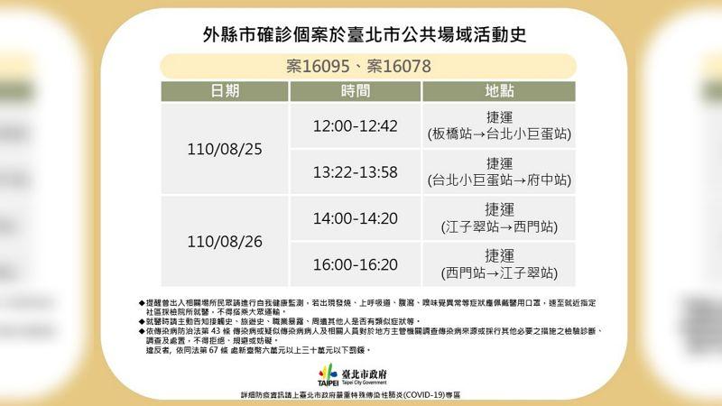 ▲台北市衛生局31日公布三峽家戶傳染確診個案的足跡。(圖/台北市政府提供)