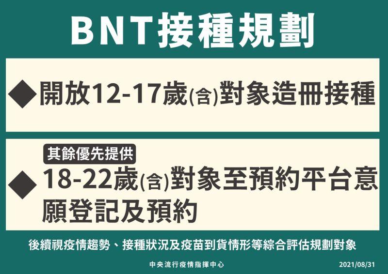 ▲▲陳其邁也提醒大家在18歲到22歲可以到預約平台意願登記及預約。(圖/高市府衛生局提供)