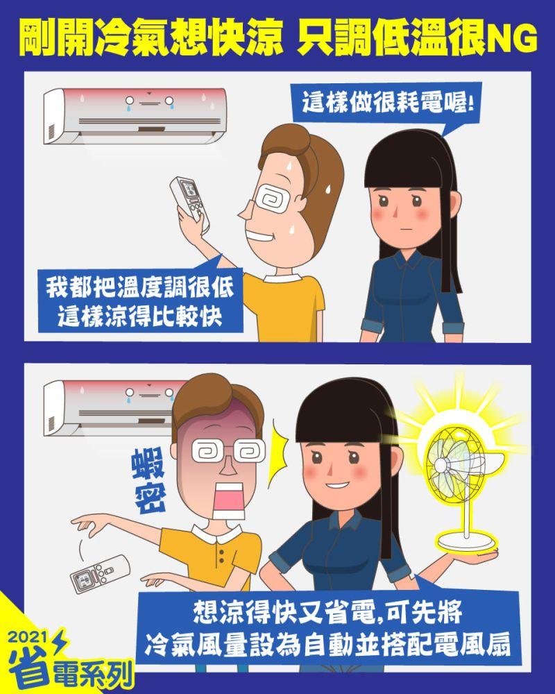 ▲台電透露,把剛開的冷氣設定溫度調低,這其實是很耗電的。(圖/翻攝自《電力粉絲團》臉書)