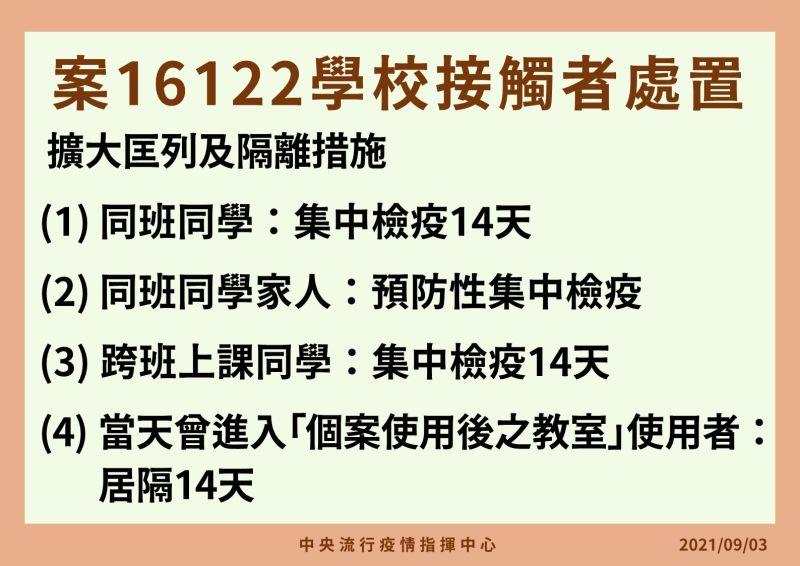 ▲指揮中心說明案16122學校接觸者處置4大措施。(圖/指揮中心提供)