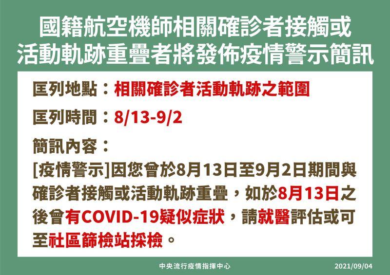 ▲北市府公布2日確診的案16121在8月28日活動足跡。(圖/北市衛生局提供)