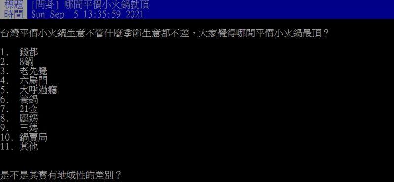 ▲網友好奇詢問「哪間平價小火鍋最頂?」(圖/翻攝PTT)